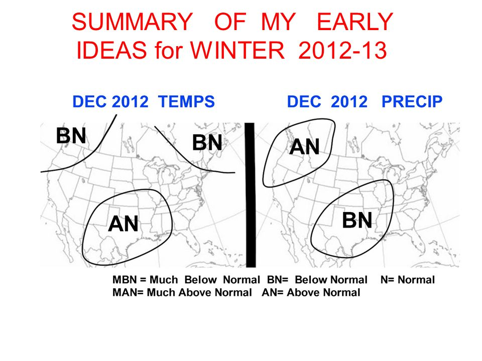 SUMMARY OF MY EARLY IDEAS for WINTER