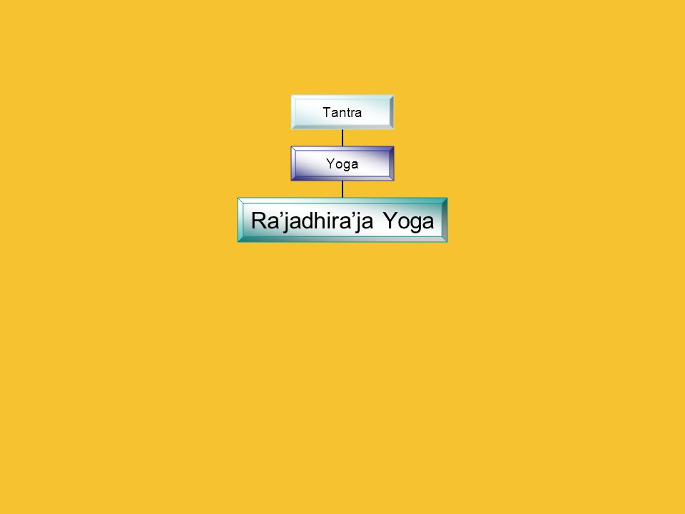 Tantra Yoga Rajadhiraja Yoga