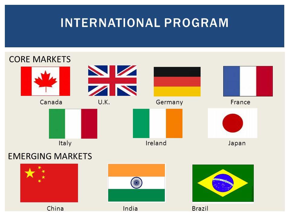 CanadaU.K.Germany France ItalyIreland Japan China IndiaBrazil EMERGING MARKETS CORE MARKETS INTERNATIONAL PROGRAM