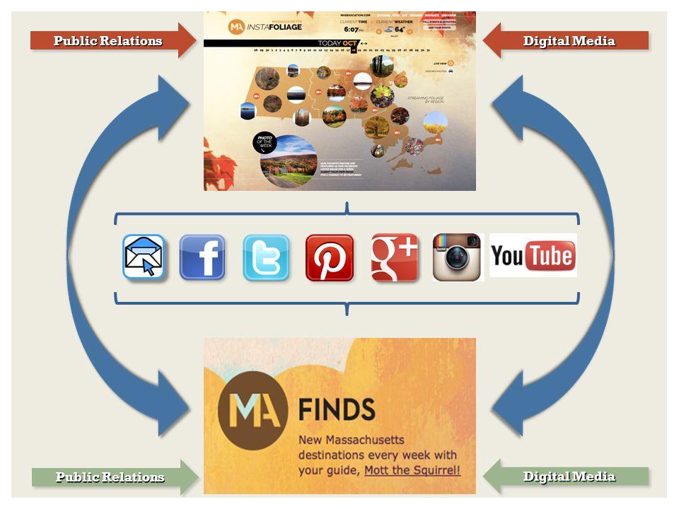 Digital Media Public Relations