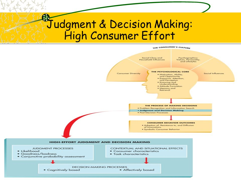 Judgment & Decision Making: High Consumer Effort