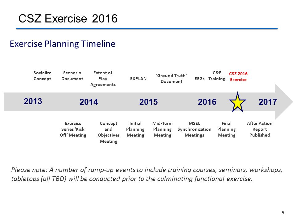 9 Exercise Planning Timeline Please note: A number of ramp-up events to include training courses, seminars, workshops, tabletops (all TBD) will be con