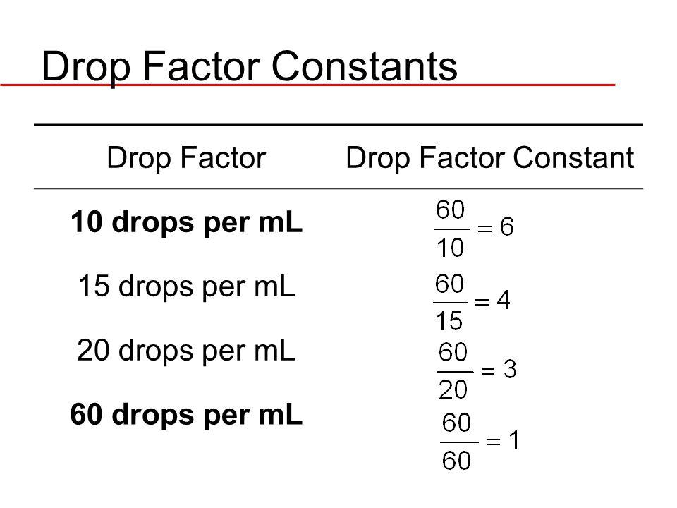 Drop Factor Constants Drop FactorDrop Factor Constant 10 drops per mL 15 drops per mL 20 drops per mL 60 drops per mL