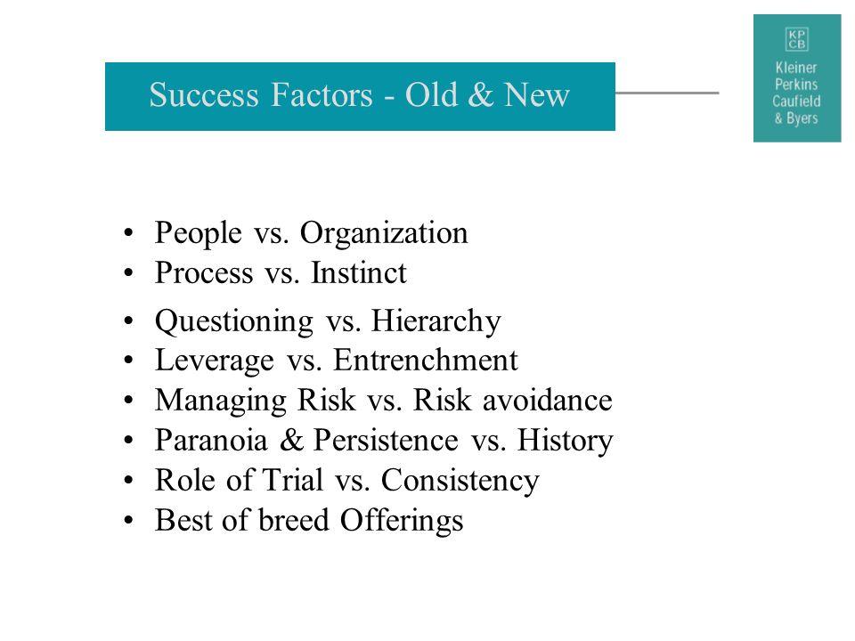 Success Factors - Old & New People vs. Organization Process vs. Instinct Questioning vs. Hierarchy Leverage vs. Entrenchment Managing Risk vs. Risk av