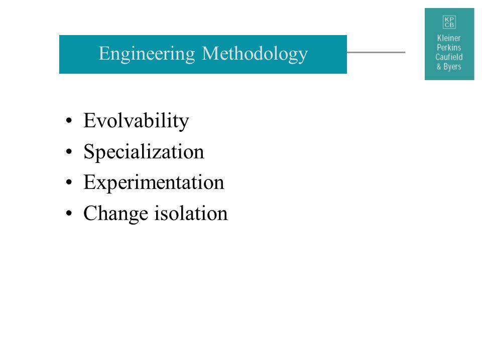 Engineering Methodology Evolvability Specialization Experimentation Change isolation