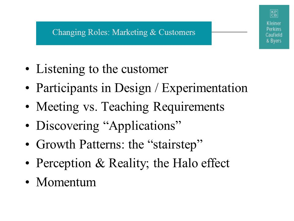 Changing Roles: Marketing & Customers Listening to the customer Participants in Design / Experimentation Meeting vs. Teaching Requirements Discovering