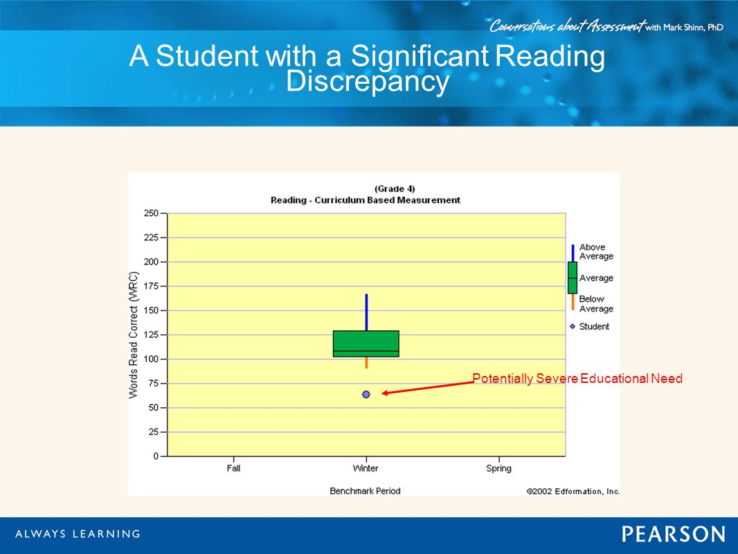 Potentially Severe Educational Need A Student with a Significant Reading Discrepancy
