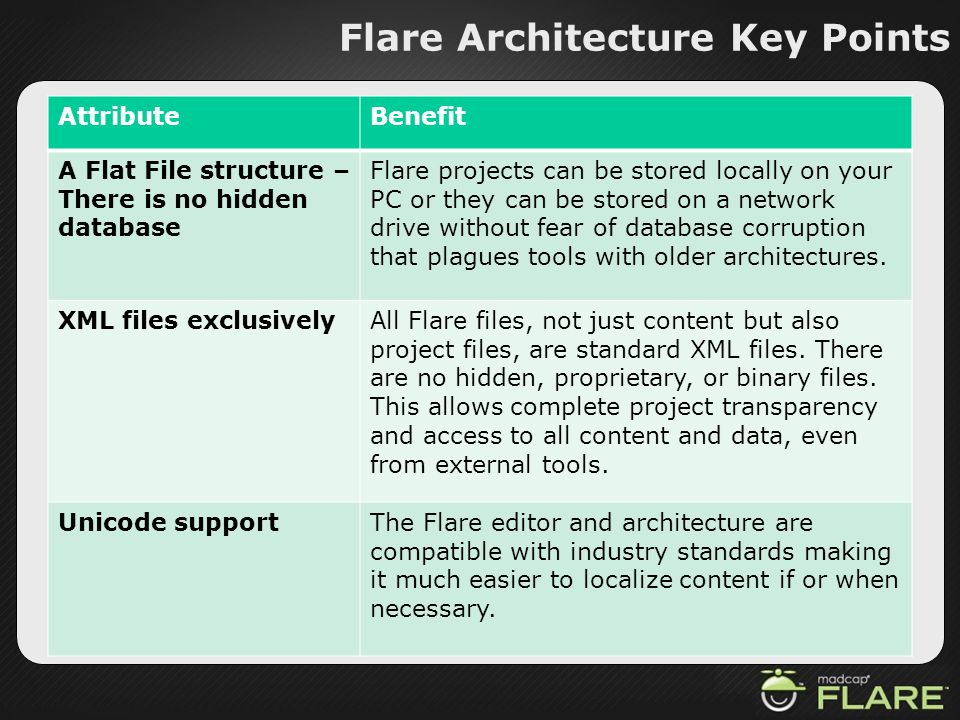 Flare Architecture Key Points AttributeBenefit A Flat File structure – There is no hidden database Flare projects can be stored locally on your PC or