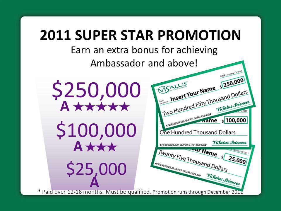 2011 SUPER STAR PROMOTION $25,000 $100,000 A $250,000 Earn an extra bonus for achieving Ambassador and above! A A * Paid over 12-18 months. Must be qu