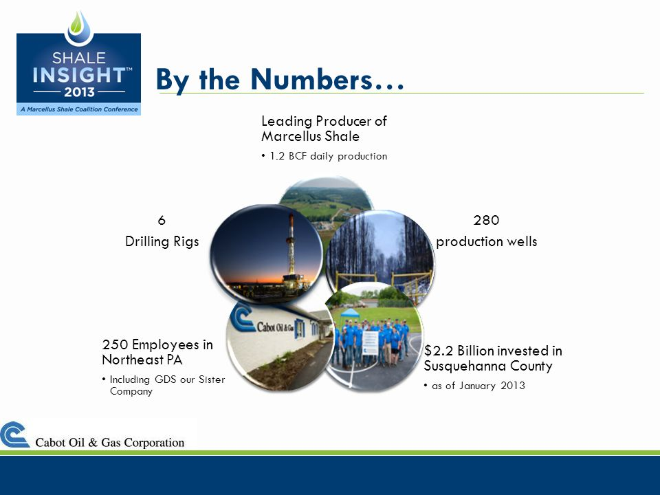 Leading Producer of Marcellus Shale 1.2 BCF daily production 280 production wells $2.2 Billion invested in Susquehanna County as of January 2013 250 Employees in Northeast PA Including GDS our Sister Company 6 Drilling Rigs By the Numbers…