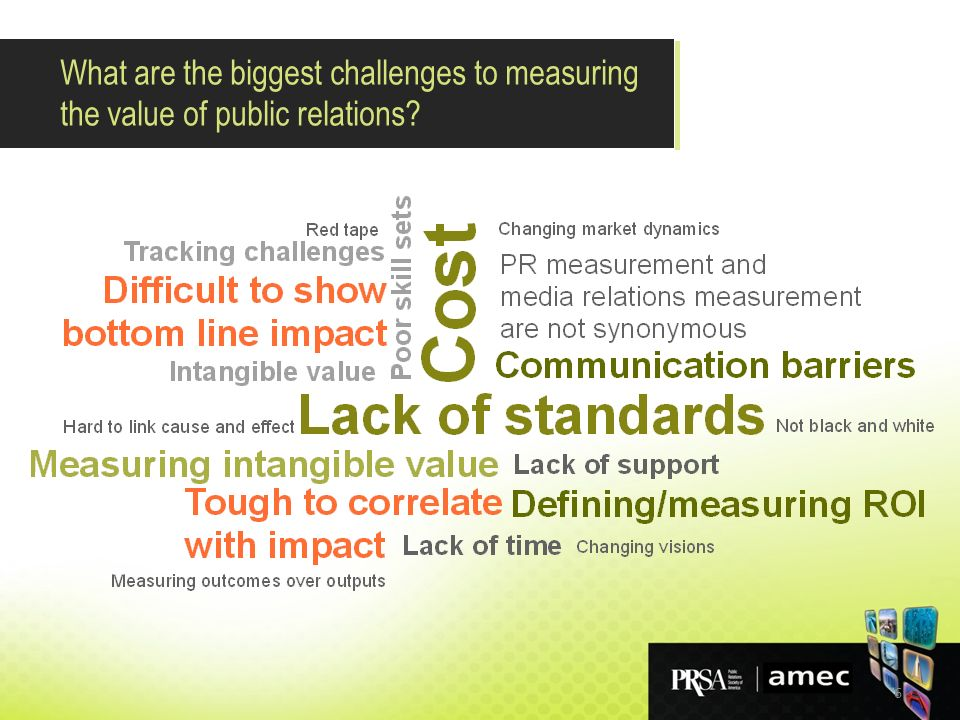 7 What do you believe are the greatest barriers to the adoption of standardized research techniques for the measurement of public relations?
