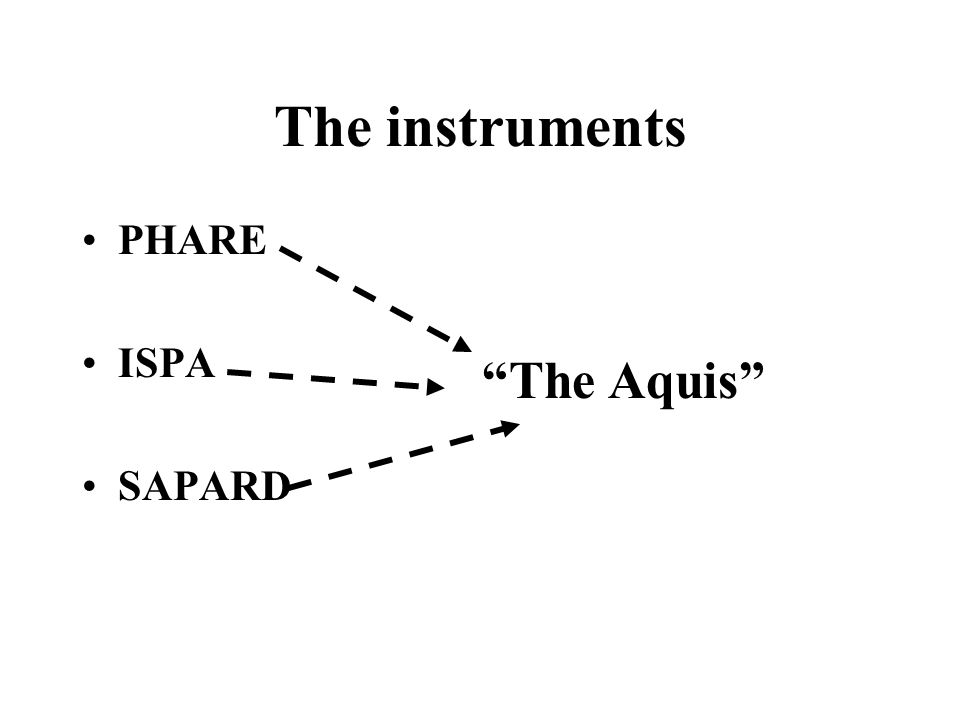 The instruments PHARE ISPA SAPARD The Aquis