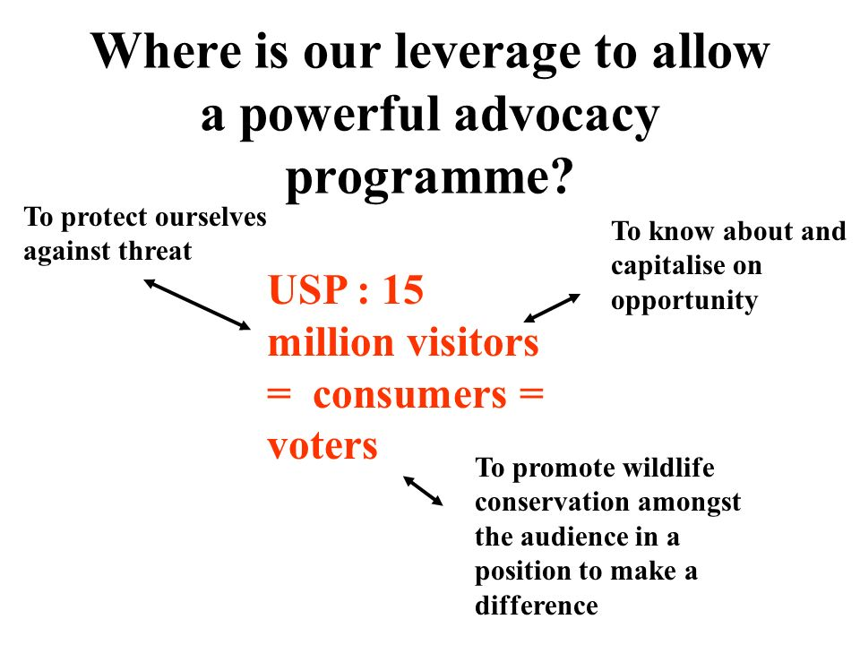 Where is our leverage to allow a powerful advocacy programme.