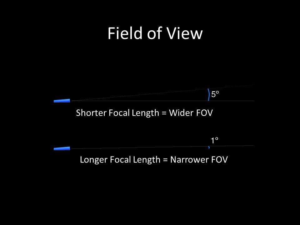 Field of View Longer Focal Length = Narrower FOV Shorter Focal Length = Wider FOV