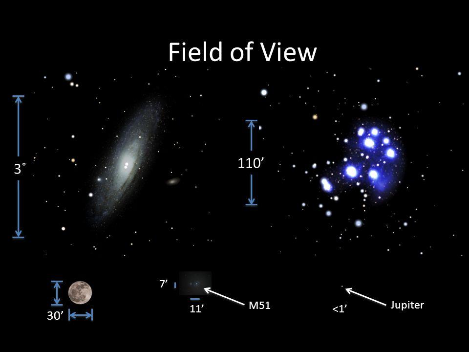 3˚ 30 M51 Jupiter 110 11 7 <1 Field of View