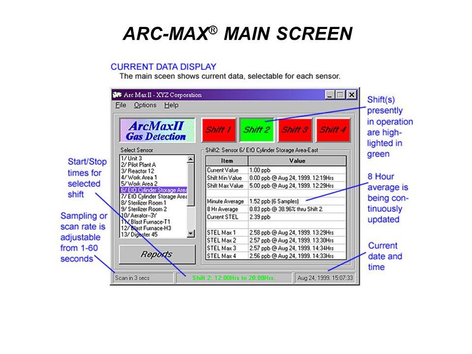 ARC-MAX ® MAIN SCREEN