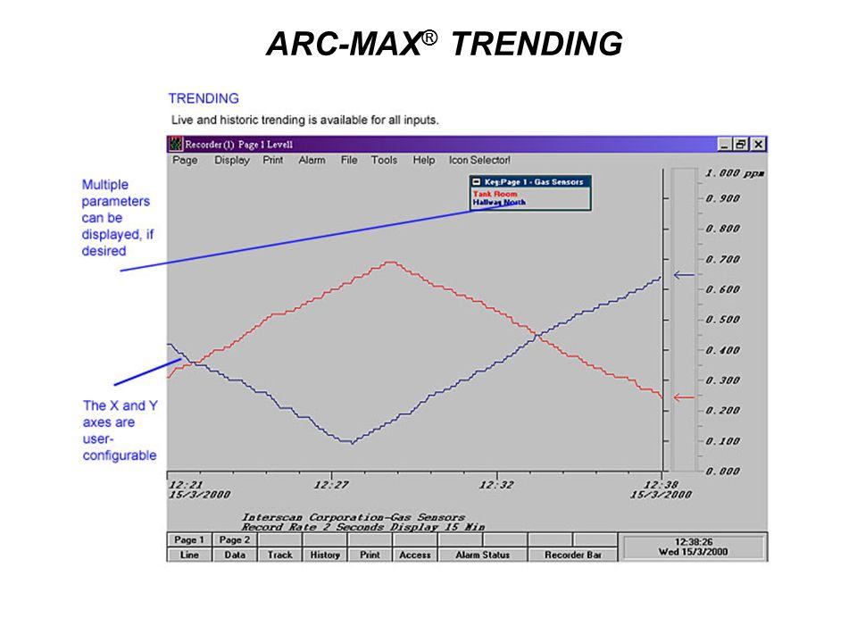 ARC-MAX ® TRENDING