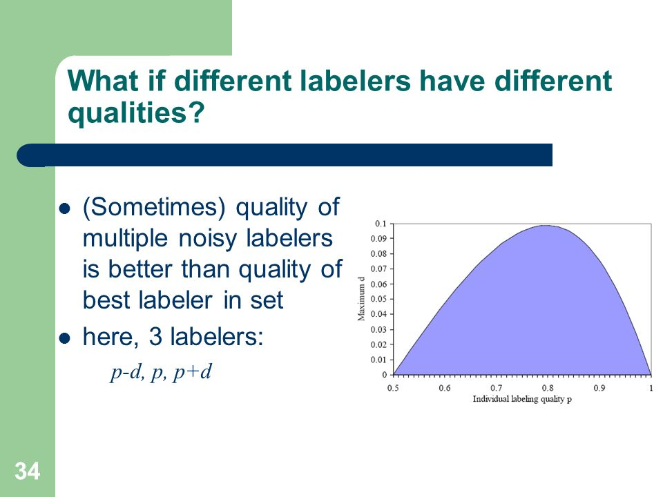 What if different labelers have different qualities? (Sometimes) quality of multiple noisy labelers is better than quality of best labeler in set here