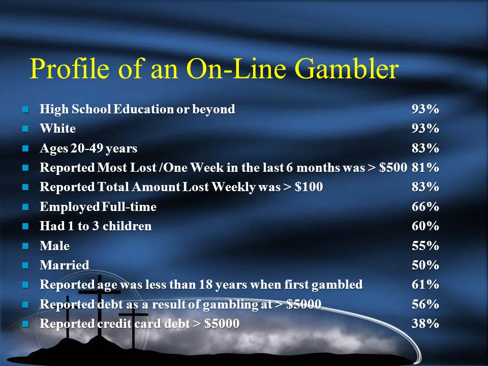 Profile of an On-Line Gambler High School Education or beyond93% High School Education or beyond93% White93% White93% Ages 20-49 years83% Ages 20-49 years83% Reported Most Lost /One Week in the last 6 months was > $50081% Reported Most Lost /One Week in the last 6 months was > $50081% Reported Total Amount Lost Weekly was > $10083% Reported Total Amount Lost Weekly was > $10083% Employed Full-time 66% Employed Full-time 66% Had 1 to 3 children60% Had 1 to 3 children60% Male55% Male55% Married 50% Married 50% Reported age was less than 18 years when first gambled 61% Reported age was less than 18 years when first gambled 61% Reported debt as a result of gambling at > $5000 56% Reported debt as a result of gambling at > $5000 56% Reported credit card debt > $5000 Reported credit card debt > $500038%