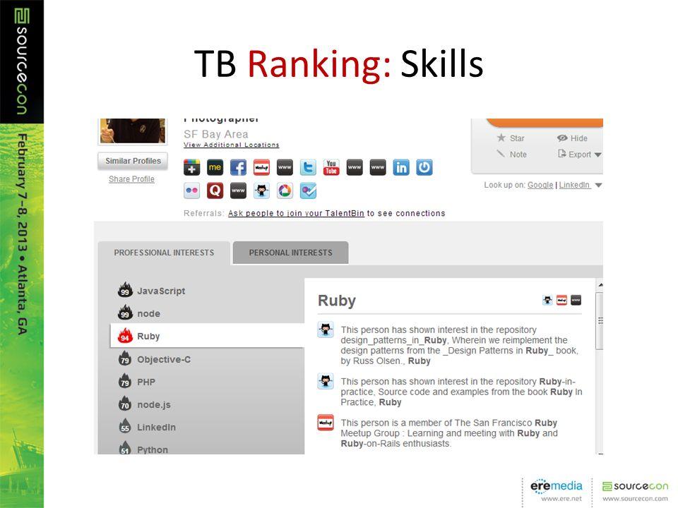 TB Ranking: Skills