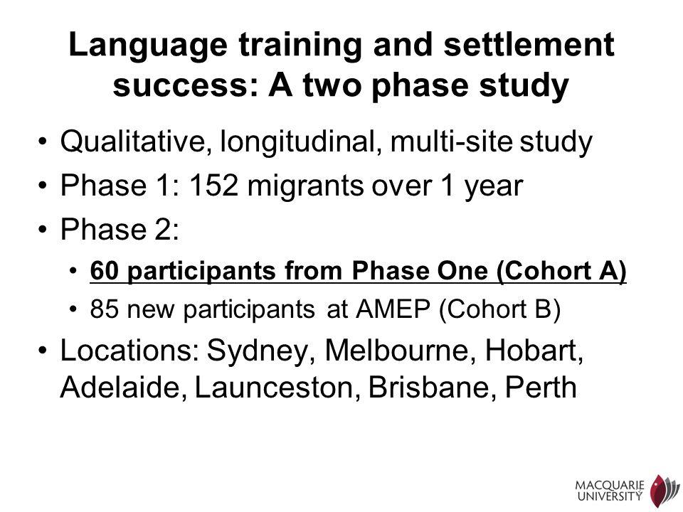 3 Language training and settlement success: A two phase study Qualitative, longitudinal, multi-site study Phase 1: 152 migrants over 1 year Phase 2: 6