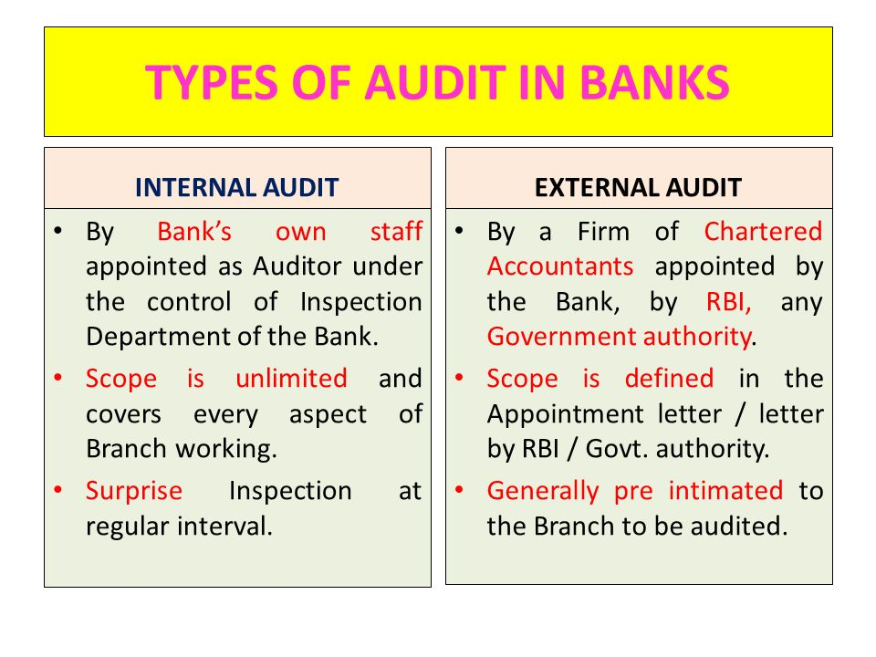 TYPES OF AUDIT IN BANKS INTERNAL AUDIT By Banks own staff appointed as Auditor under the control of Inspection Department of the Bank. Scope is unlimi