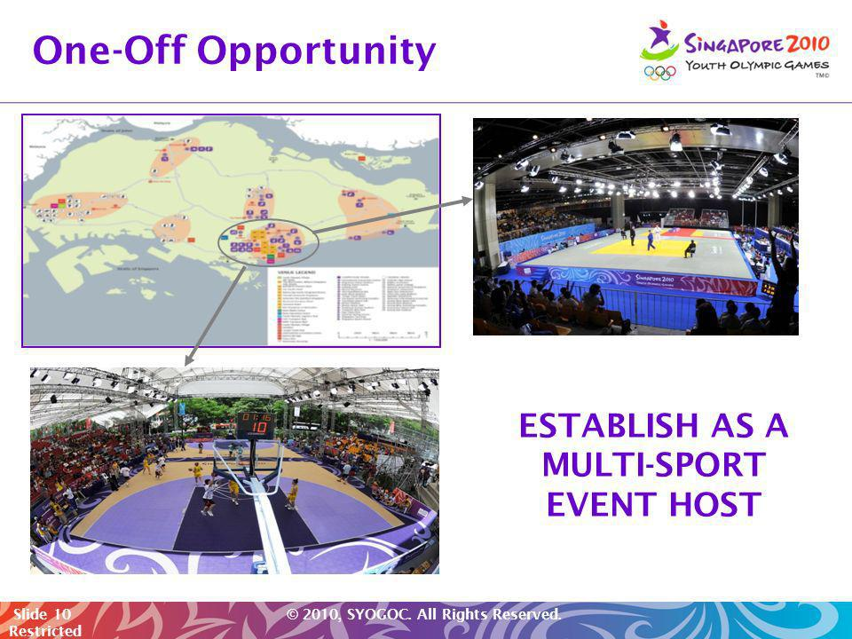 Slide 10 © 2010, SYOGOC. All Rights Reserved. Restricted ESTABLISH AS A MULTI-SPORT EVENT HOST One-Off Opportunity