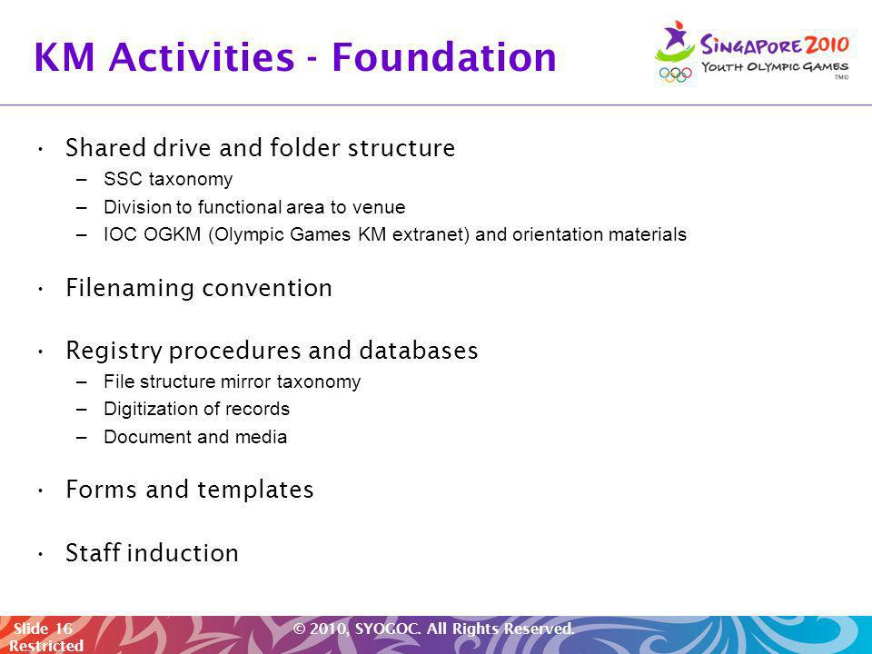 Slide 16 © 2010, SYOGOC. All Rights Reserved. Restricted KM Activities - Foundation Shared drive and folder structure –SSC taxonomy –Division to funct