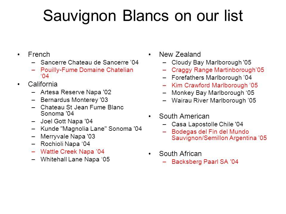 Sauvignon Blancs on our list New Zealand –Cloudy Bay Marlborough '05 –Craggy Range Martinborough05 –Forefathers Marlborough 04 –Kim Crawford Marlborou