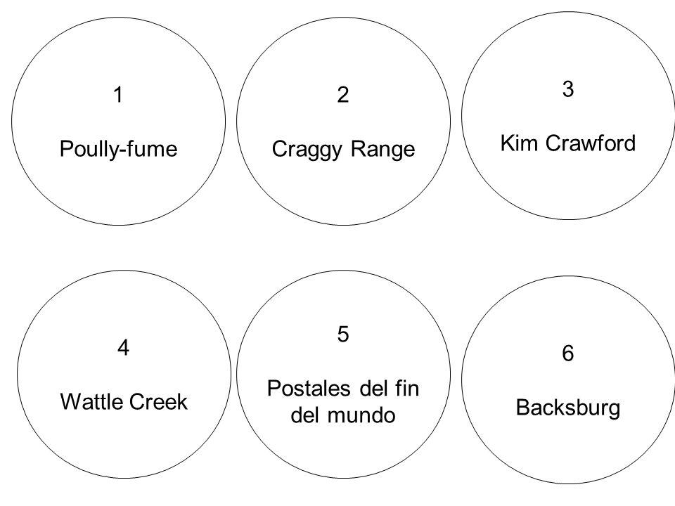 3 Kim Crawford 5 Postales del fin del mundo 2 Craggy Range 1 Poully-fume 6 Backsburg 4 Wattle Creek
