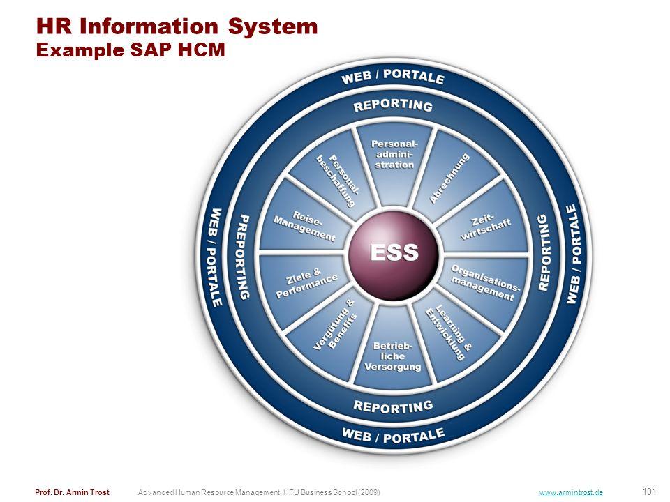 101 Prof. Dr. Armin TrostAdvanced Human Resource Management; HFU Business School (2009) www.armintrost.de HR Information System Example SAP HCM