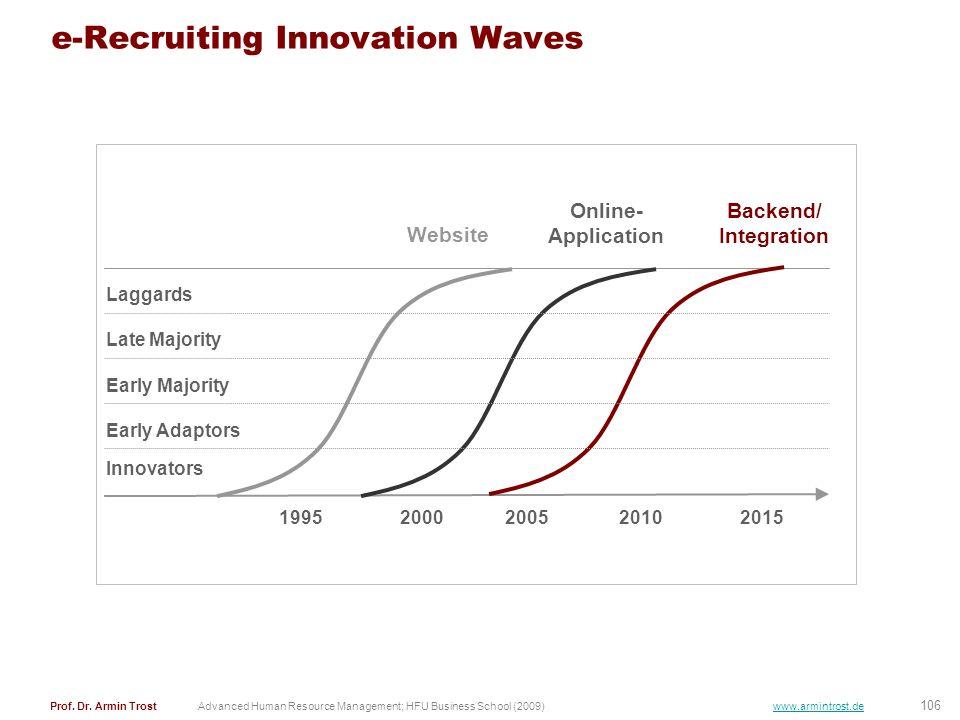 106 Prof. Dr. Armin TrostAdvanced Human Resource Management; HFU Business School (2009) www.armintrost.de e-Recruiting Innovation Waves Innovators Ear