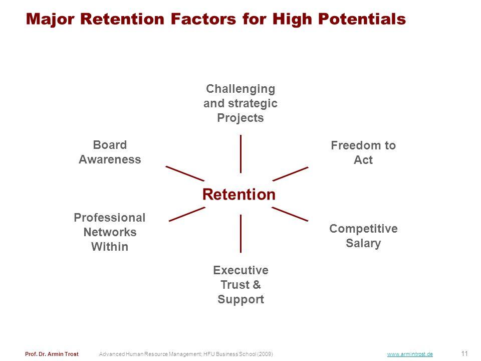 11 Prof. Dr. Armin TrostAdvanced Human Resource Management; HFU Business School (2009) www.armintrost.de Major Retention Factors for High Potentials B