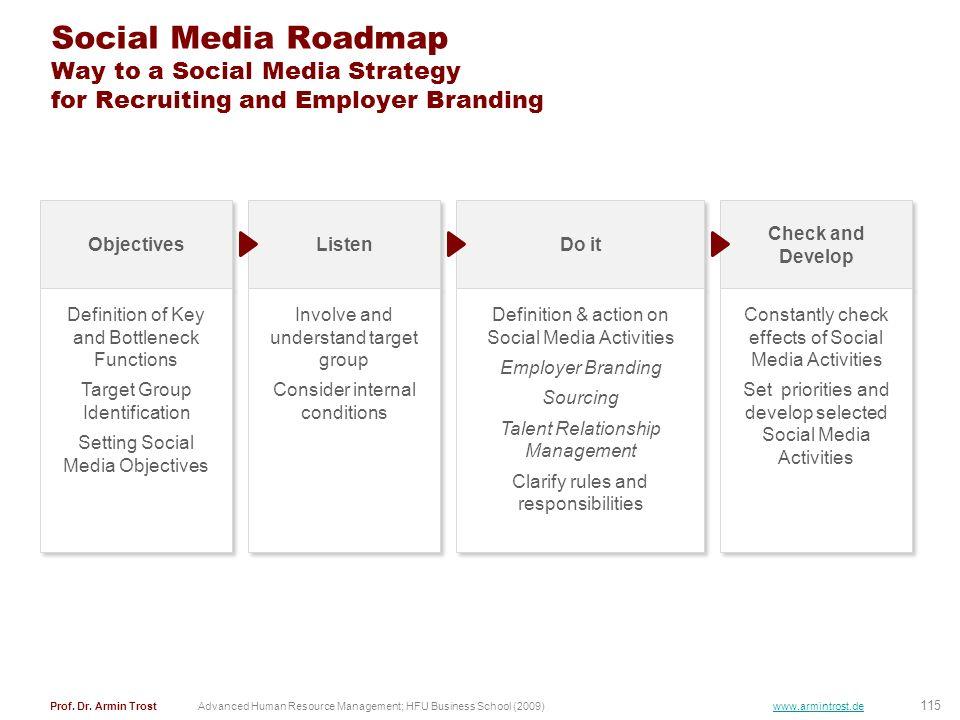 115 Prof. Dr. Armin TrostAdvanced Human Resource Management; HFU Business School (2009) www.armintrost.de Social Media Roadmap Way to a Social Media S