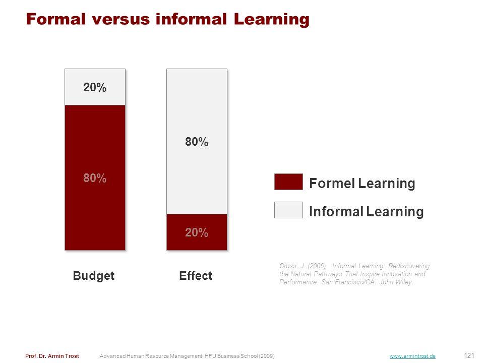 121 Prof. Dr. Armin TrostAdvanced Human Resource Management; HFU Business School (2009) www.armintrost.de Formal versus informal Learning 20% Budget 8