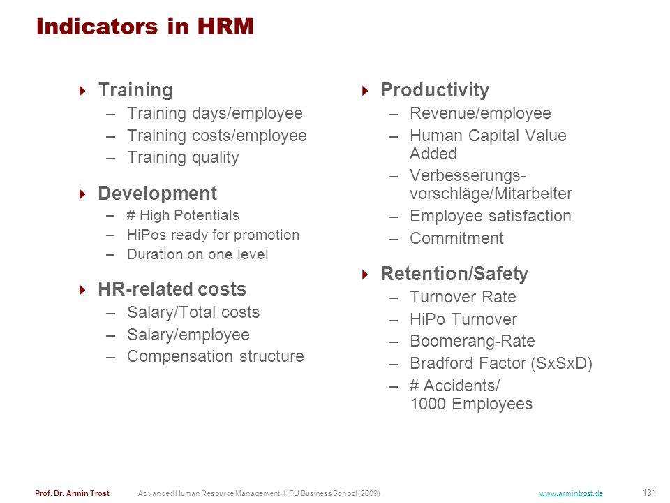 131 Prof. Dr. Armin TrostAdvanced Human Resource Management; HFU Business School (2009) www.armintrost.de Indicators in HRM Training –Training days/em