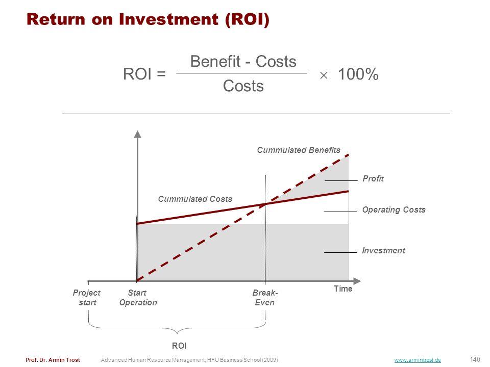 140 Prof. Dr. Armin TrostAdvanced Human Resource Management; HFU Business School (2009) www.armintrost.de Return on Investment (ROI) ROI = 100% Benefi