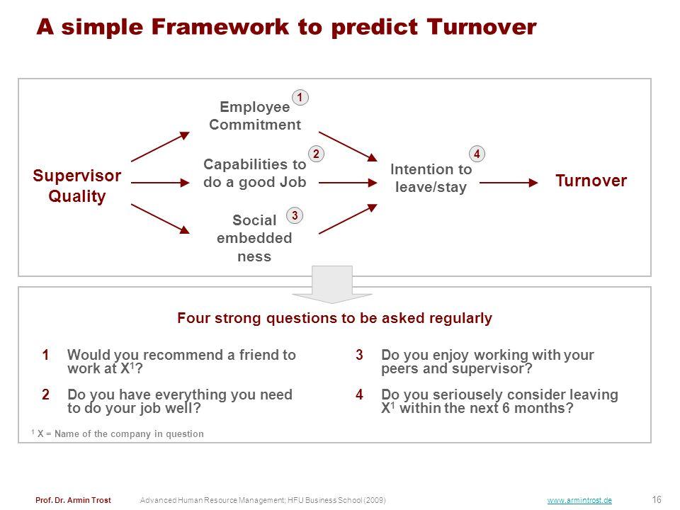 16 Prof. Dr. Armin TrostAdvanced Human Resource Management; HFU Business School (2009) www.armintrost.de A simple Framework to predict Turnover 1Would