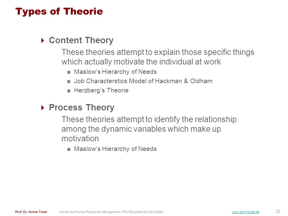22 Prof. Dr. Armin TrostAdvanced Human Resource Management; HFU Business School (2009) www.armintrost.de Types of Theorie Content Theory These theorie