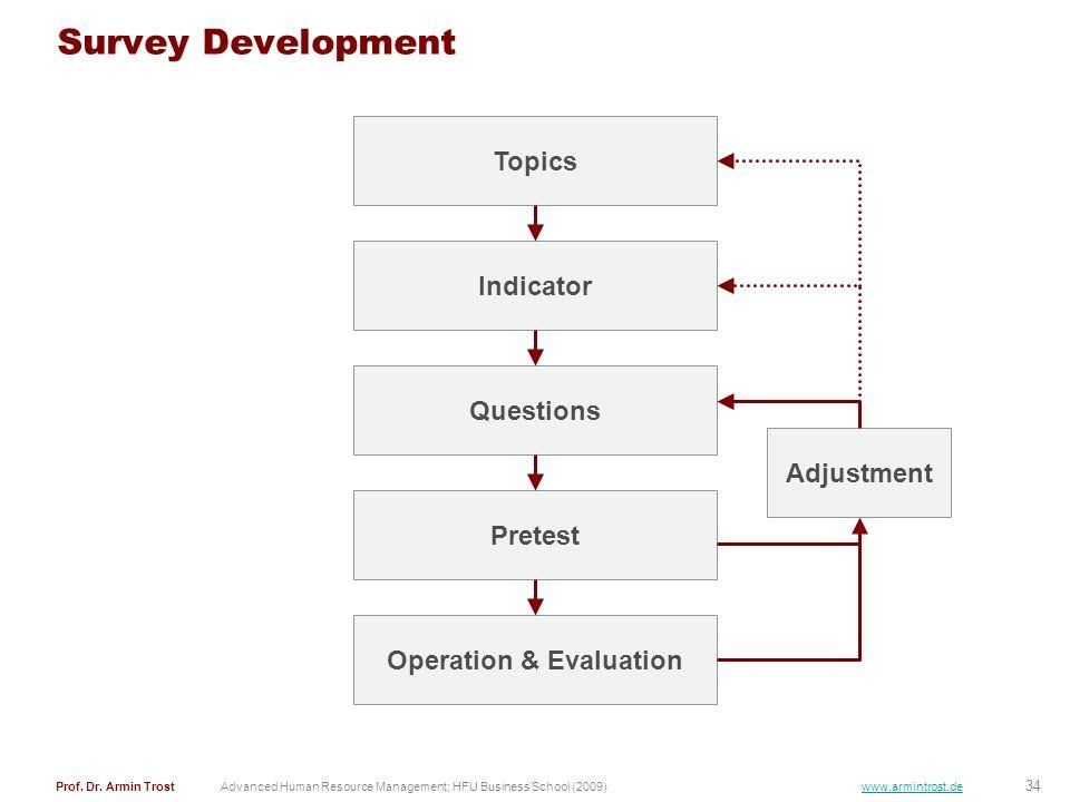 34 Prof. Dr. Armin TrostAdvanced Human Resource Management; HFU Business School (2009) www.armintrost.de Survey Development Topics Indicator Questions