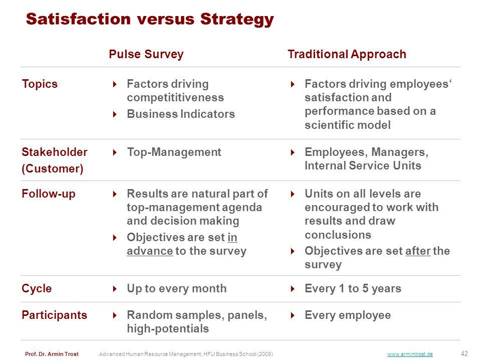 42 Prof. Dr. Armin TrostAdvanced Human Resource Management; HFU Business School (2009) www.armintrost.de Satisfaction versus Strategy Factors driving