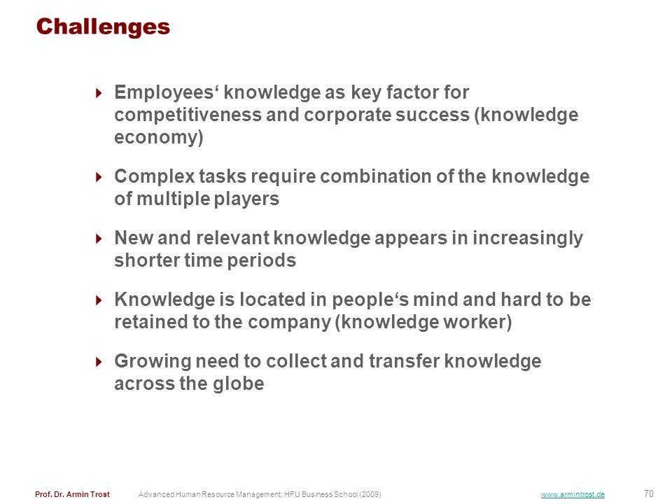 70 Prof. Dr. Armin TrostAdvanced Human Resource Management; HFU Business School (2009) www.armintrost.de Challenges Employees knowledge as key factor