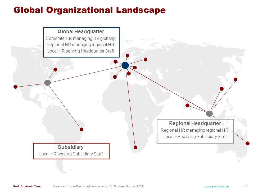 83 Prof. Dr. Armin TrostAdvanced Human Resource Management; HFU Business School (2009) www.armintrost.de Global Organizational Landscape Global Headqu