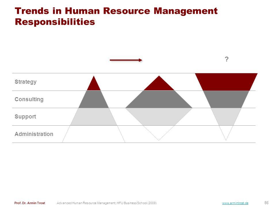 86 Prof. Dr. Armin TrostAdvanced Human Resource Management; HFU Business School (2009) www.armintrost.de Trends in Human Resource Management Responsib