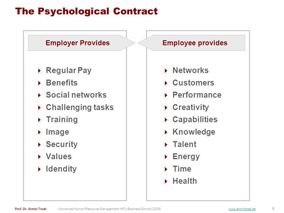 9 Prof. Dr. Armin TrostAdvanced Human Resource Management; HFU Business School (2009) www.armintrost.de The Psychological Contract Regular Pay Benefit