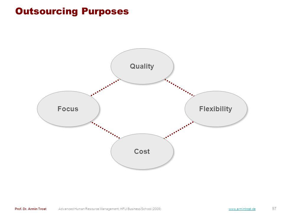 97 Prof. Dr. Armin TrostAdvanced Human Resource Management; HFU Business School (2009) www.armintrost.de Outsourcing Purposes Cost Focus Flexibility Q