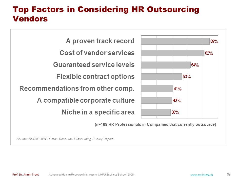 99 Prof. Dr. Armin TrostAdvanced Human Resource Management; HFU Business School (2009) www.armintrost.de Top Factors in Considering HR Outsourcing Ven