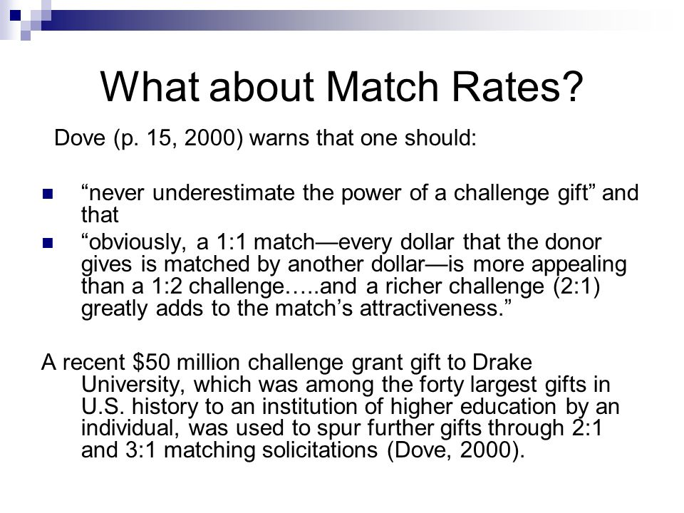 What about Match Rates. Dove (p.