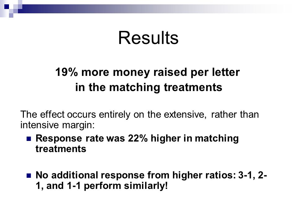 Results 19% more money raised per letter in the matching treatments The effect occurs entirely on the extensive, rather than intensive margin: Response rate was 22% higher in matching treatments No additional response from higher ratios: 3-1, 2- 1, and 1-1 perform similarly!
