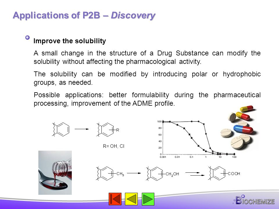 Improve the solubility A small change in the structure of a Drug Substance can modify the solubility without affecting the pharmacological activity. T